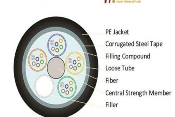 Alantek Fiber Cables 6FO